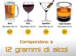 tasso alcolemico